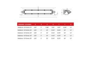 Rigid Industries Radiance Plus SR-Series 8 Option Backlight 20in