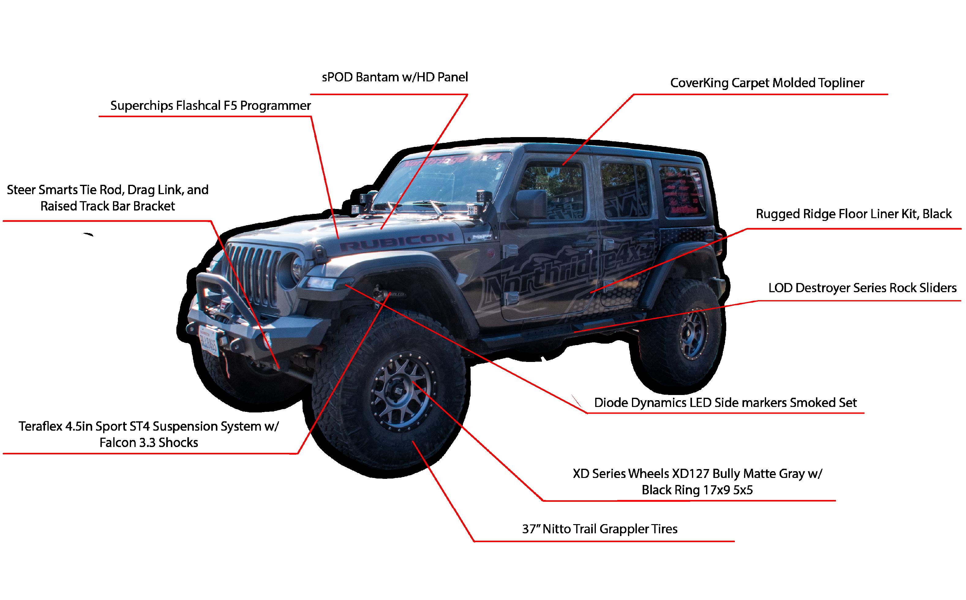 Northridge's Fleet: Malo's Jeep Side